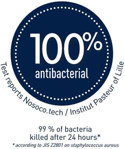 SPM Antibacterial (international)